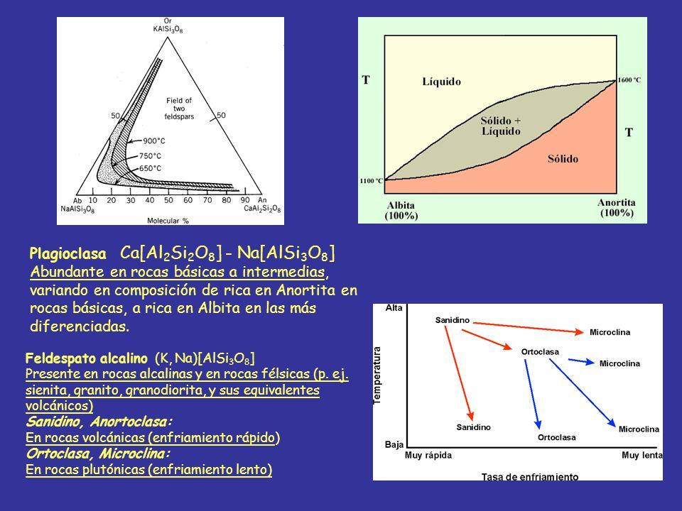 Plagioclasa Ca[Al2Si2O8] - Na[AlSi3O8]